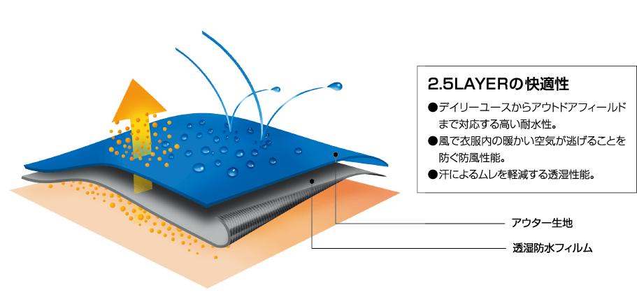 2.5レイヤーは、アウター生地と表面にベタつきを抑制する加工を施した透湿防水フィルムを特殊ボンディング技術で貼り合わせた2.5層構造素材です。 防水性、防風性とウェア内の透湿を外に開放する透湿性を兼ね備え、3レイアに比べて生地が薄い分軽量としなやかさを追求したレインウェア・レインスーツ・雨具に最適な素材です。